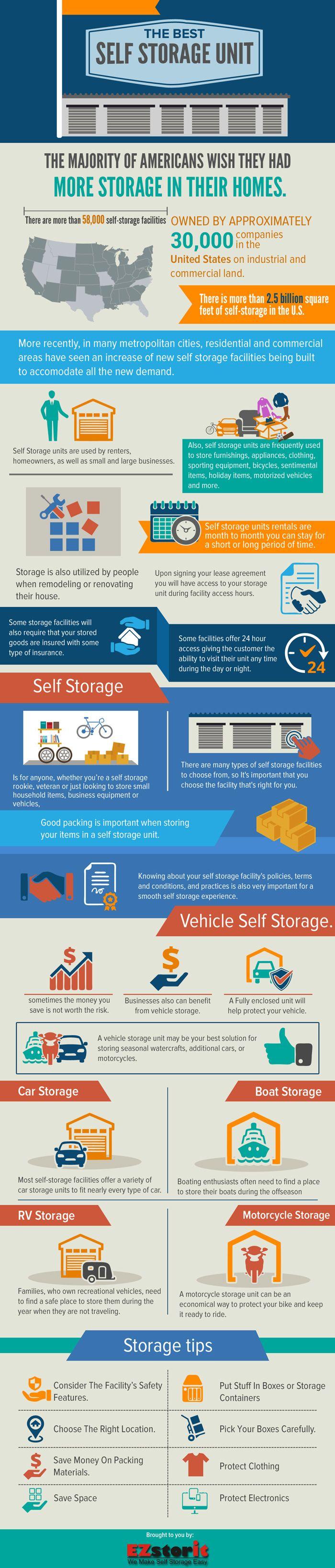 Self Storage Units In The US | EZstorit.com