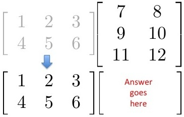 Long tails of \int_e^r est: Matrix Multiplication