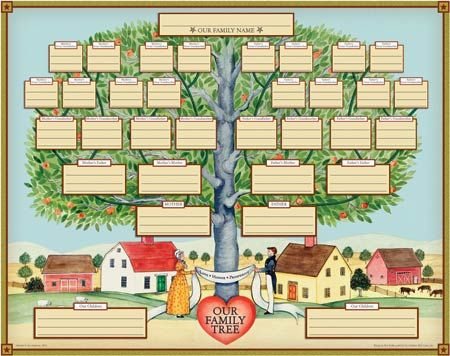 Family Tree Template: Family Tree Templates