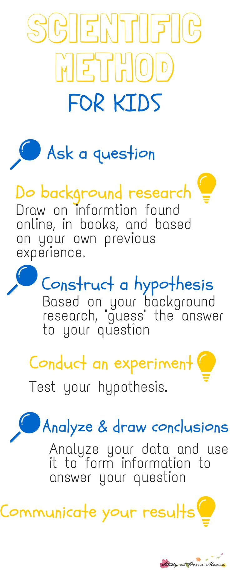 free and easy science experiment steps Find science fair projects, step-by-step instructions, free science fair project ideas, topics, and examples plus science articles for kids, science projects & easy experiments, and our kids science magazine.