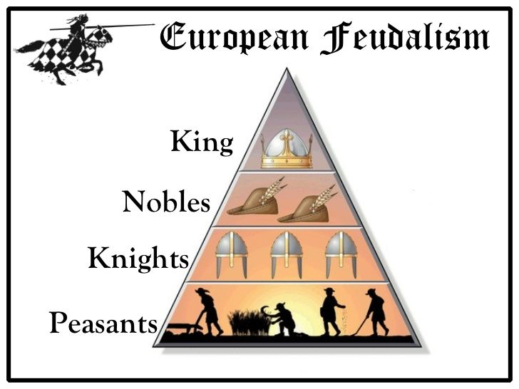 a history of the feudalism in medieval europe And the feudal system have dominated the study of the medieval past  history  of the middle ages has been conceptualized and investigated,.
