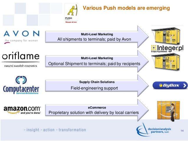 webinar-business-models-for-parcels-terminals-14-638.jpg 638×479 Pixel