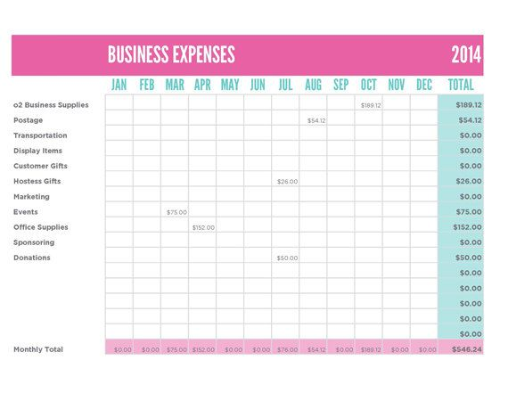 Expense Log Template. Nifty // Bullet Journal // Expense Tracker