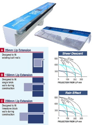 Clearpond Acrylic Projecting Sheer Descent Spillway For Ponds And Pools 25mm Lip Available From Www Waterfeaturesonline Com Au Wate Kolam Ikan Kolam Taman