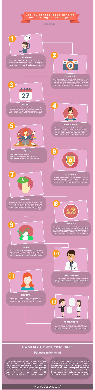 12 conseils pour arrêter de se ronger les ongles par Mespetitsongles + 3 de mes conseils persos