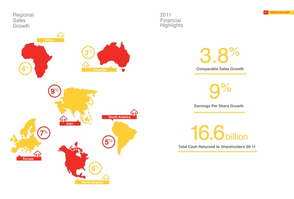 mcdonalds annual report Mcdonald's's financial ratios grouped by activity, liquidity, solvency, and profitability  annual data quarterly data  reports on the performance of mcdonald .
