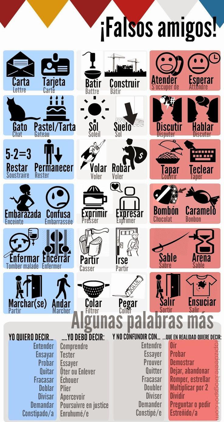 Attractive Pinterest Com En Francais #13: Faux Amis Espagnol-français