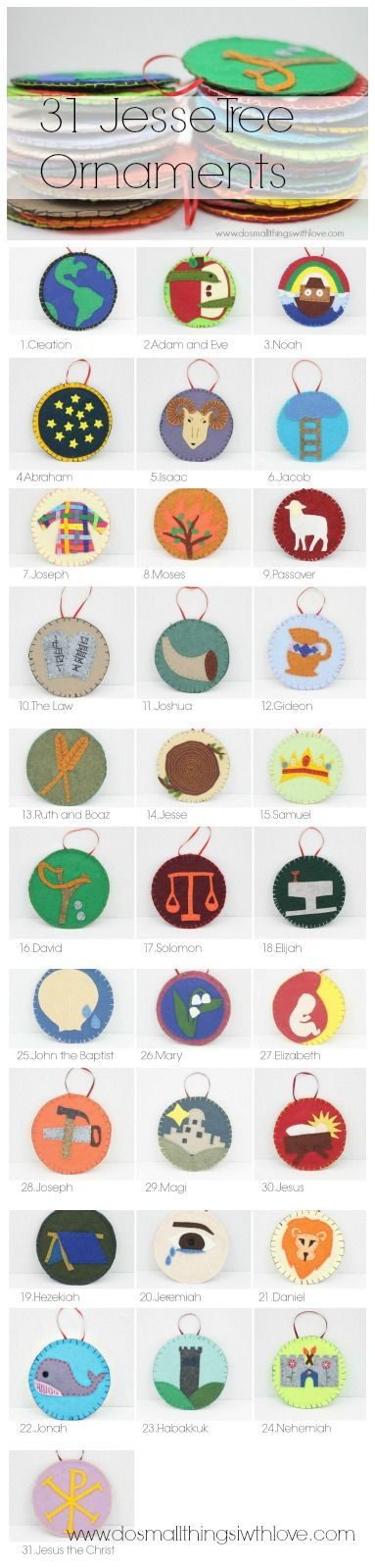 31 Jesse Tree Ornaments Patterns DIY Ideas Pinterest Jesse