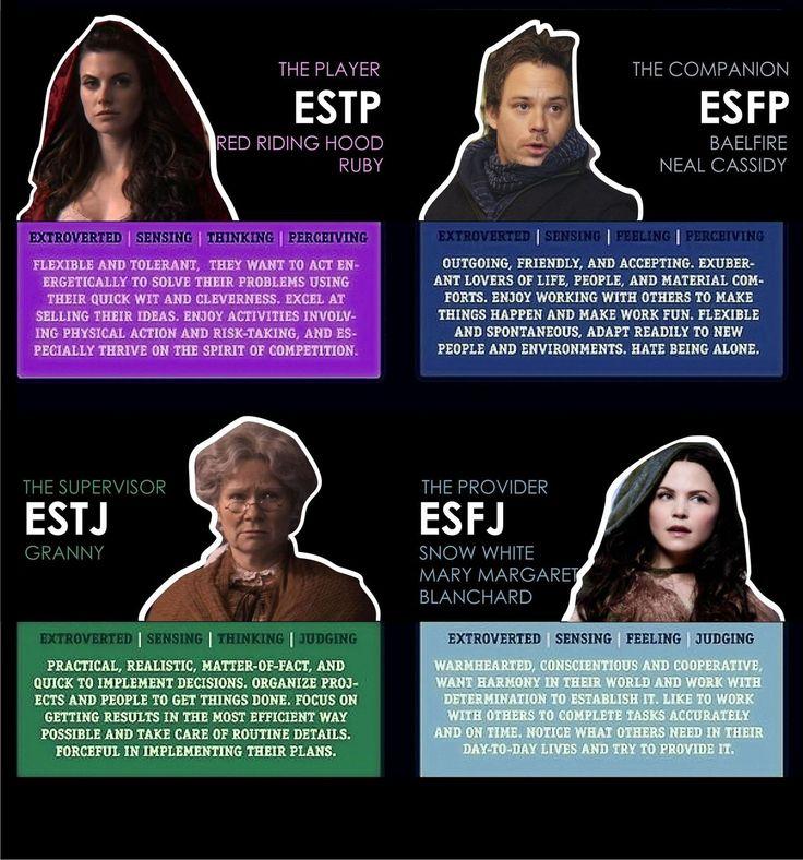 Myers-Briggs+Type+Esfj : Personality Types, Briggs Test, Esfj ...