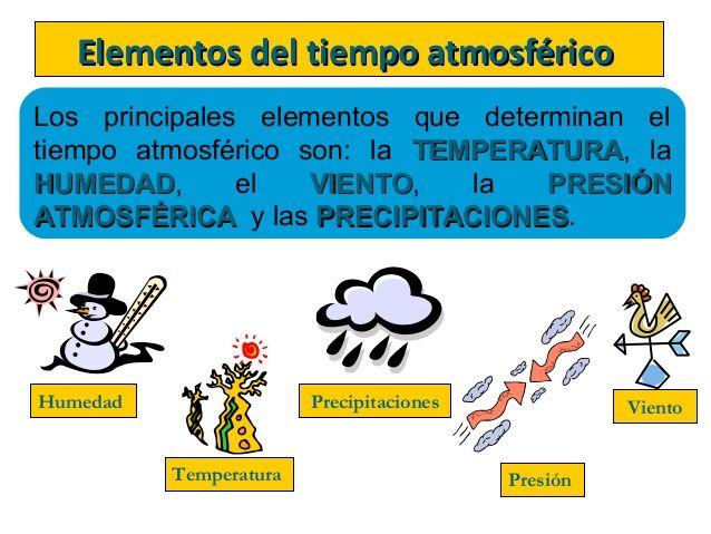 Resultado De Imagen Para Tiempo Atmosferico Tiempo Atmosferico Tiempo Atmosferico Y Clima Atmosferico
