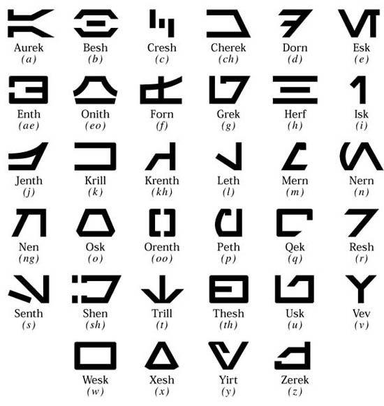 Star Wars Schrift