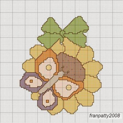 schema punto croce thun   Hobby lavori femminili - ricamo - uncinetto - maglia