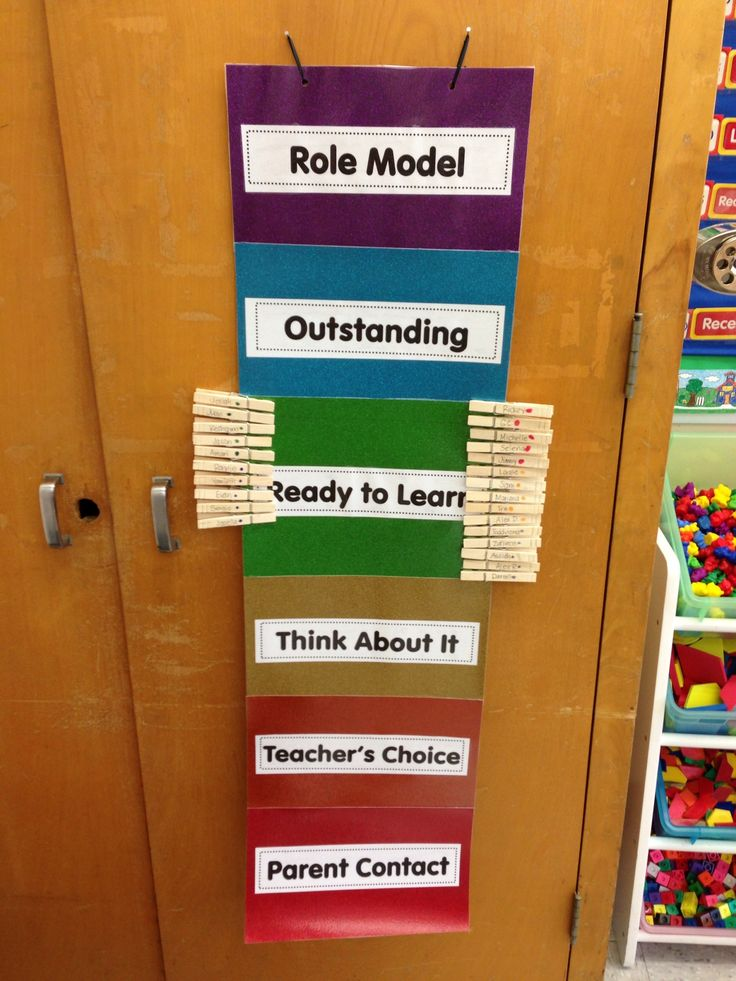 Classroom Party Ideas For Good Behavior ~ Yet another great idea for immediate corrective feedback
