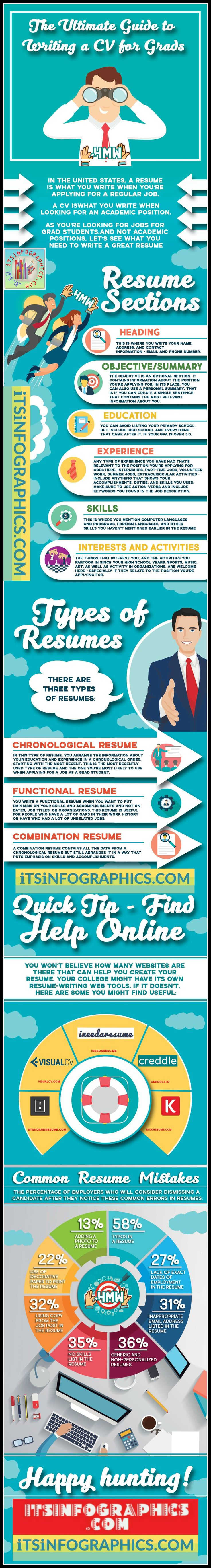 How to prepare your CV for the 21st century