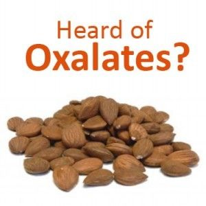 List of Oxalate levels in foods.