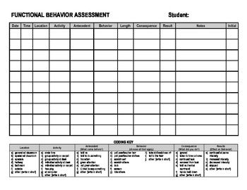 This is a HUGE resource for data collection in a special education classroom. It includes data sheets for collecting information on behavior, functional routines, and IEP goals.Examples of included data sheets:- Functional behavior assessment (both coded / write in forms)- Adult assistance data- General education behavioral support- Behavior tracking by time (partial interval)- Chaining data sheet (blank)- Chaining data sheet (examples)- Bathroom data sheet (classroom)- Prompting data sheet…