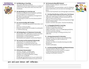 Charlotte Danielson Checklist