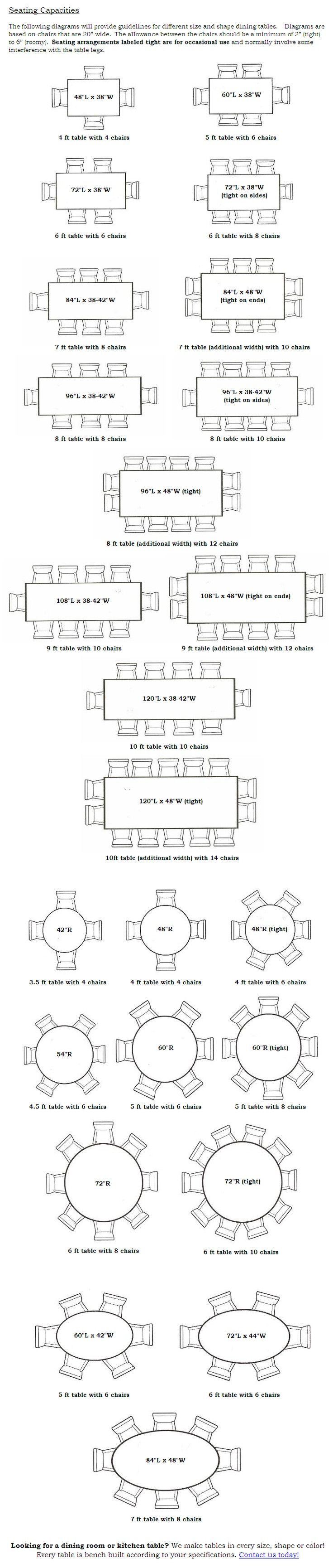 Dining Table seating capacities chart by size and shape. Because space planning = important.