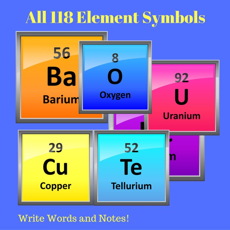 Combine these periodic table element symbol stickers to ...