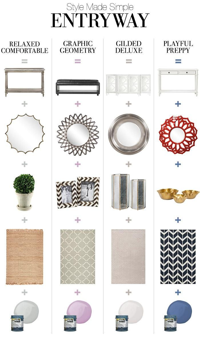 STYLE MADE SIMPLE: ENTRYWAY