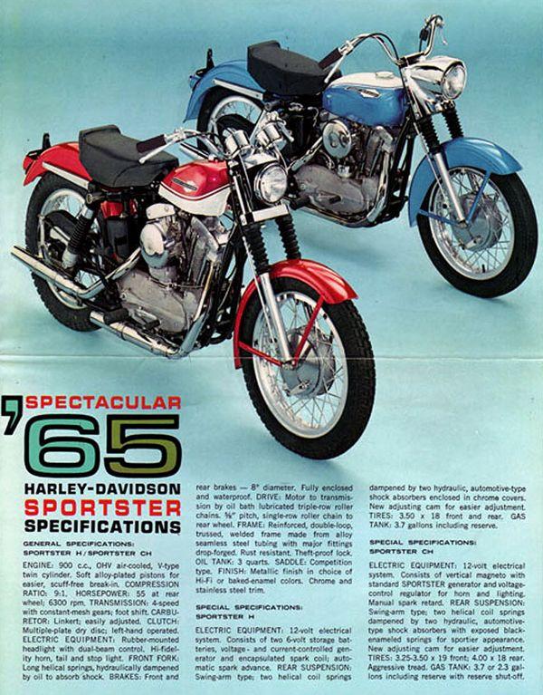 EL BLOG DE JUANTOR Y AMIGOS: Harley Davidson vintage