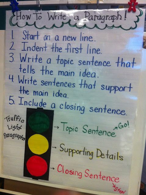 This is just the anchor chart. The whole lesson is hands on paragraph writing. A great idea that incorporates writing using all styles of learning. from mrs. prince & co.: Stoplight Paragraphs