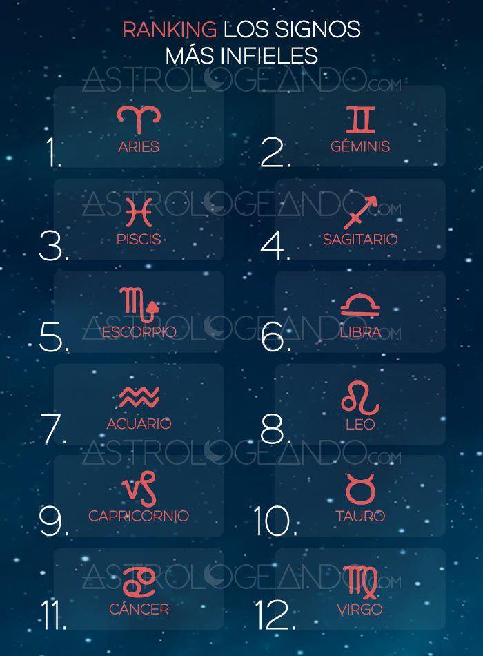 RANKING: LOS SIGNOS MÁS INFIELES #Astrología #Zodiaco #Astrologeando #Ranking
