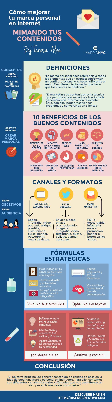Cómo mejorar tu Marca Personal Online mimando tus contenidos #infografia