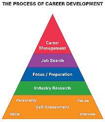 career model.jpg