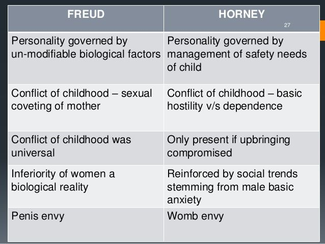 neo freudian psychologists karen horney essay Karen horney karen horney born she is often classified as neo-freudian horney's deviation from freudian psychology led to her resigning from her.