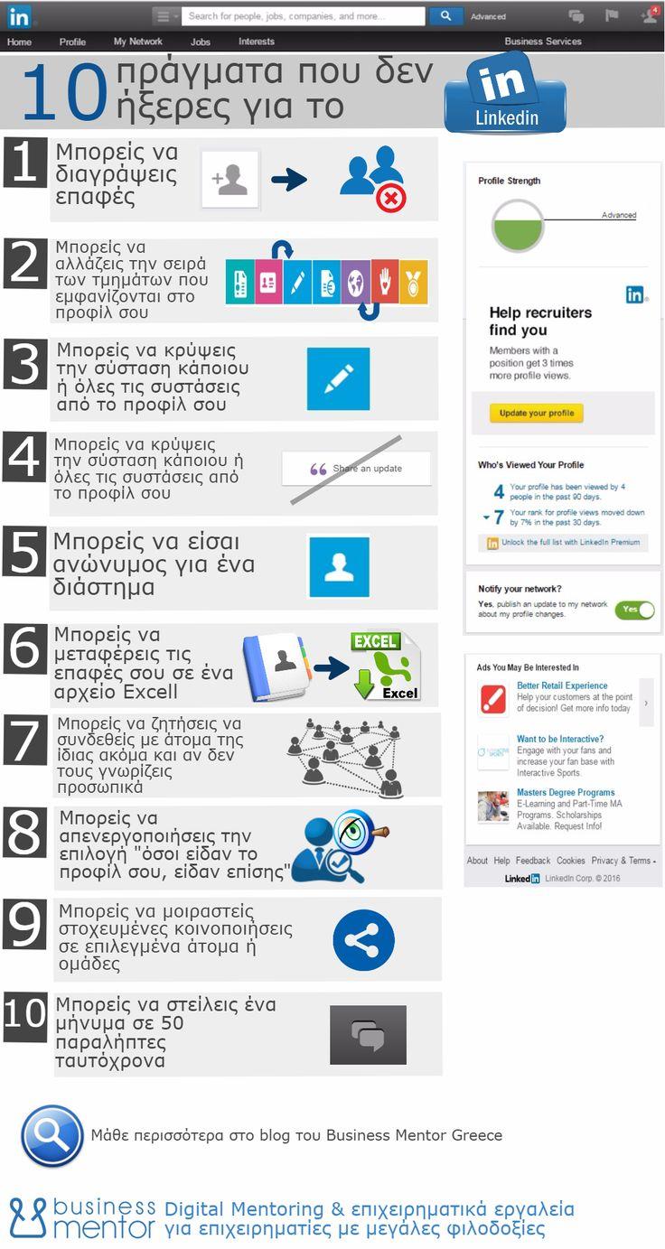 10 πράγματα που δεν ήξερες για το Linkedin_Business Mentor