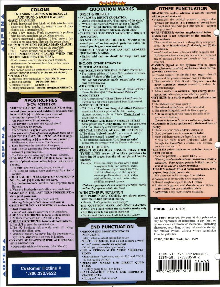 English Grammar Cheat Sheet (Side Four)