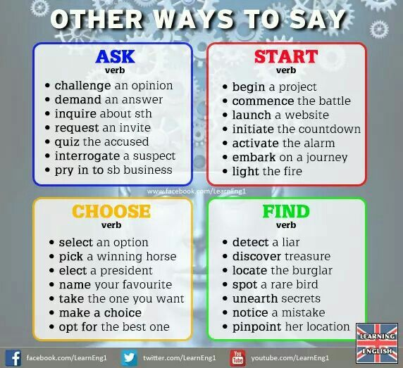 Other ways to say...