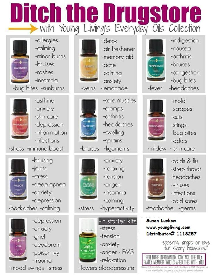 Ditch the Drugstore!