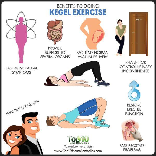 benefits of kegel exercise for men and women | Kegel ...