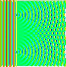 Double-slit experiment - Wikipedia, the free encyclopedia