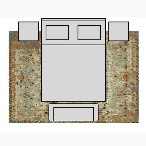 rug size guide on pinterest area rug sizes rug size and area rugs