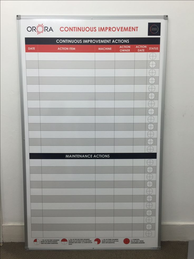 #orora #continuousimprovement #safety #customwhiteboards #safetyaction #brandedwhiteboards #whiteboardsyourway