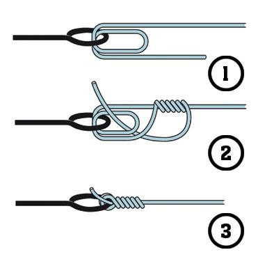 """<span class=""""readhead"""">The Trilene Knot</span>  <hr>  Named after Berkley's Trilene monofilament, the Trilene knot is a stronger variation of the commonly used improved clinch knot. Tied carefully, it tests at close to 100 percent of line strength. I ofte"""
