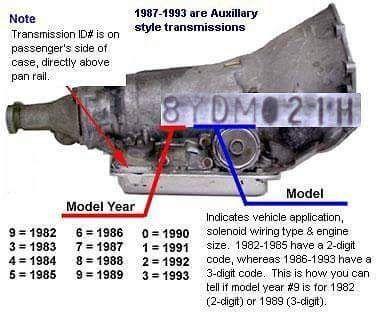 10 best gm 4l60e valve body information images on
