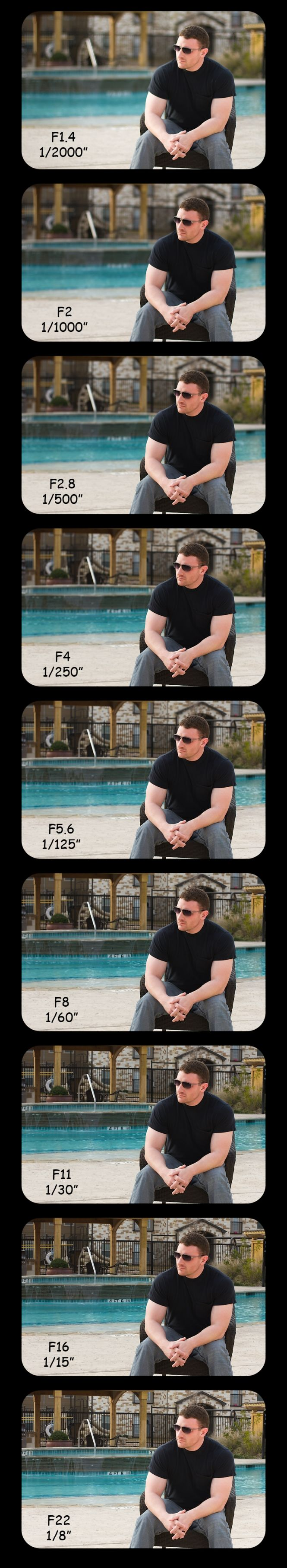 Aperture Depth of Field Comparison