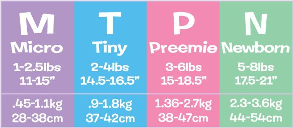 Preemie hat Size_Chart.png (582×254)