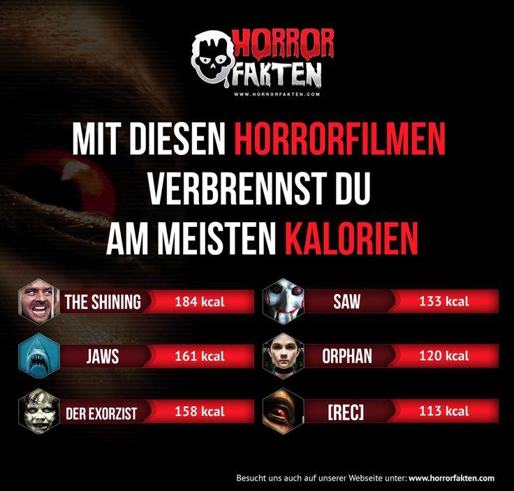 Mit diesen Horrorfilmen verbrennst du am meisten Kalorien