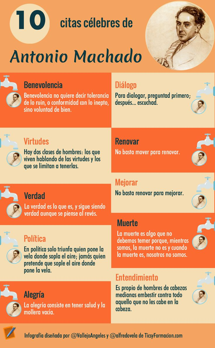 Hola: Una infografía con 10 citas célebres de Antonio Machado. Un saludo