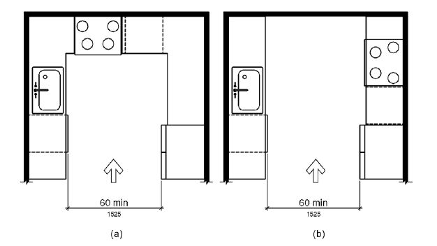 Figure A Is A Plan View Of A Kitchen With Appliances And