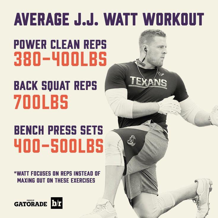 Average JJ Watt Workout