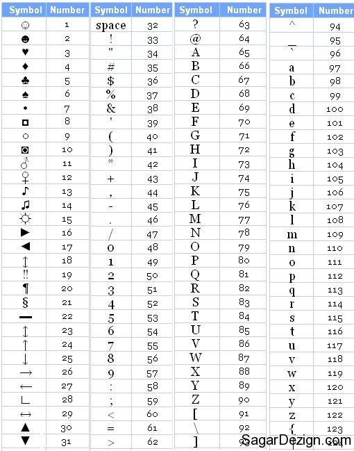 the 25 best keyboard symbols list ideas on pinterest