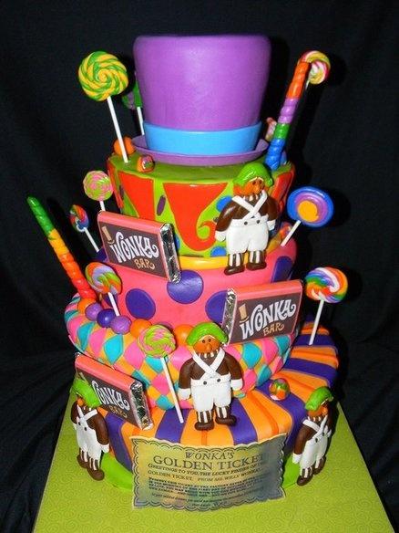 Cake Tier Ratios