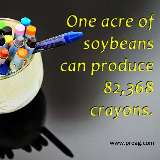 One acre of #soybeans can produce 82,368 #crayons.  Don't forget to pass along to your favorite ag #teacher.  ProAg®