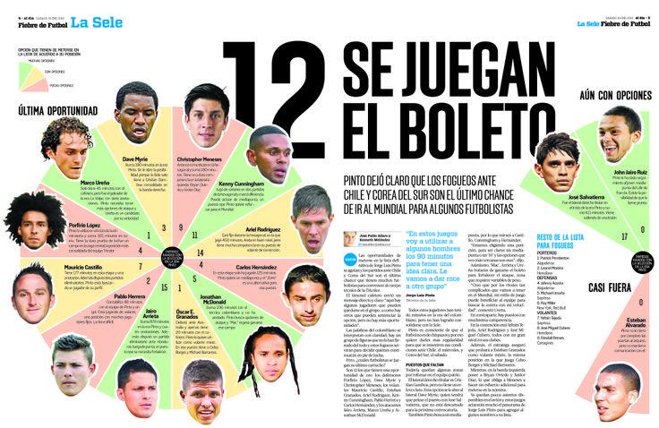 12 jugadores de la selección de fútbol esperan ganarse un cupo al Mundial de Brasil, entre los 24 jugadores que pueden ir.